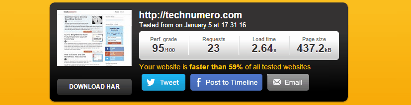 Pingdom Result - TechNumero.com