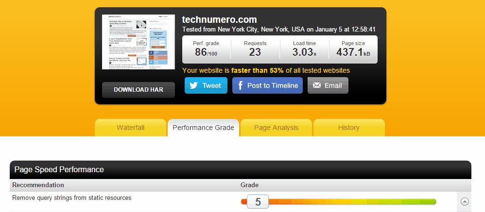 Pingdom result-TechNumero.Com