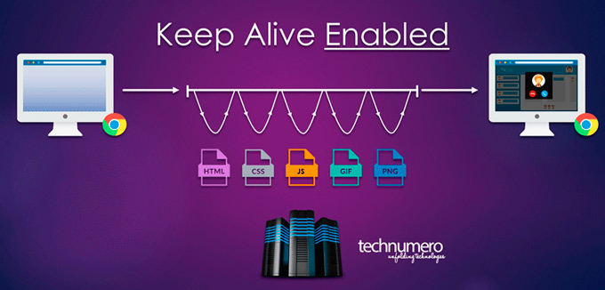 How to enable Keep-Alive (Keep-Alive-Enabled)