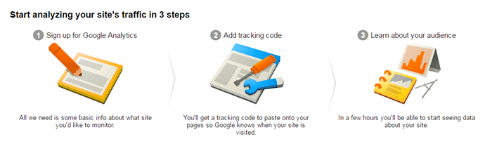 google analytics sign up two