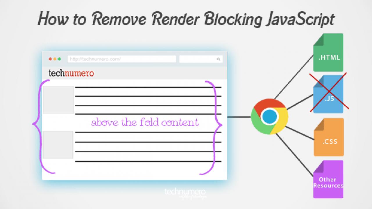 How to Remove Render Blocking JavaScript Properly - Technumero