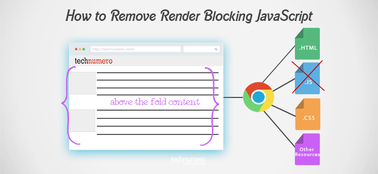 how to remove render blocking javascript image
