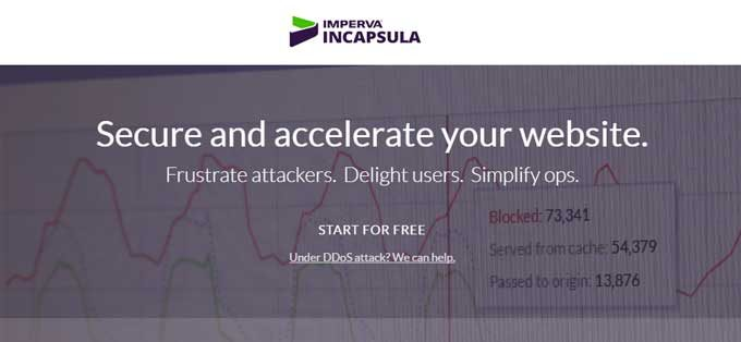 Incapsula CDN Network
