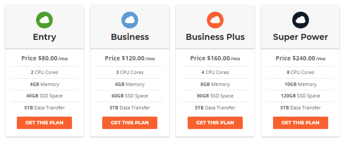 SiteGround Cloud Hosting Plans & Pricing