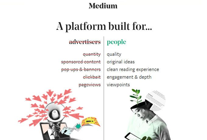 Medium.com - Username based publishing service