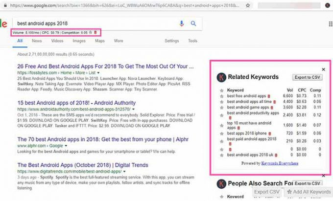 Keywords Everywhere - Keyword Tool - Chrome Extension