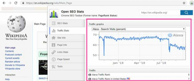 Traffic Stats - Open SEO Stats - Chrome extension
