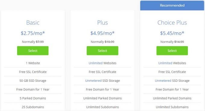 Bluehost WordPress Hosting Plans